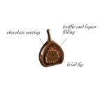 Инжир в шоколаде Rabitos Royale в разрезе